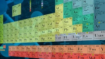 jornada, tabla periódica, aniversario, ciencias