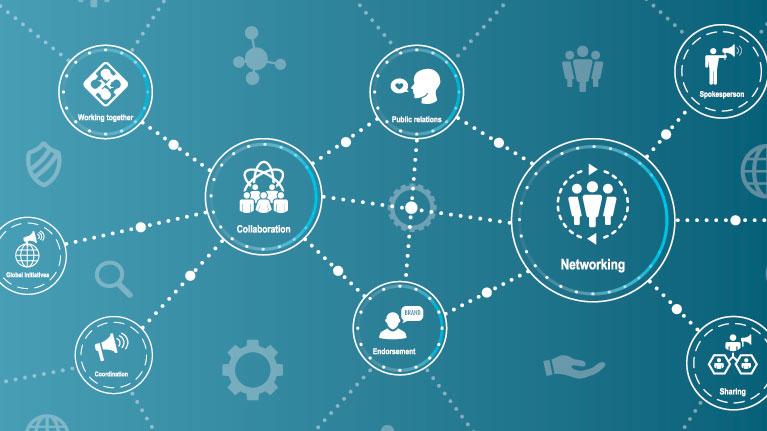 Erakunde Kolaboratzailea, enpresa, industria, lankidetza, teknologia